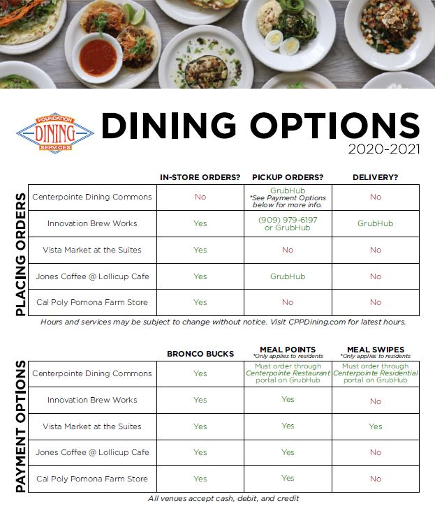 dining options flyer